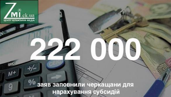 Більше 200 тисяч черкащан попросили у держави