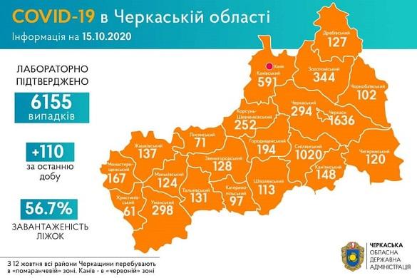 Де в Черкаській області були зафіксовані випадки захворювання на коронавірус за останню добу?