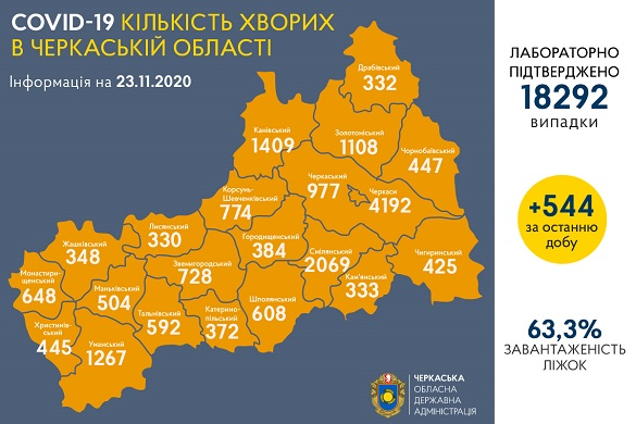 У Черкаській області зафіксували ще чотири летальні випадки серед хворих на коронавірус