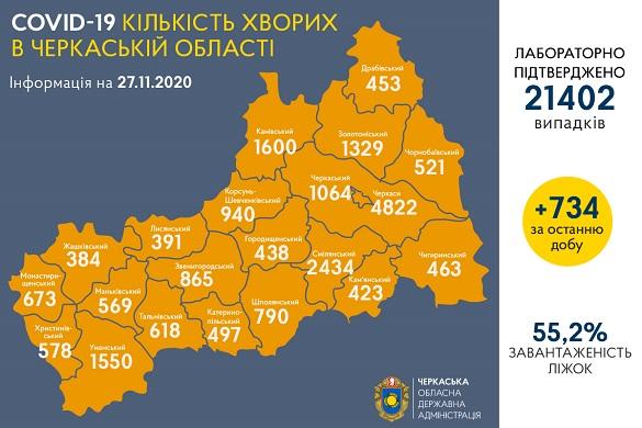 Ще три особи в Черкаській області, що мали коронавірус, померли