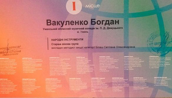 Студенти з Черкащини перемогли на мистецьких конкурсах