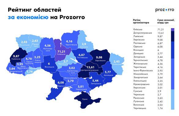 Черкащина одна із областей, що найменше заощадила коштів на Prozorro (інфографіка)
