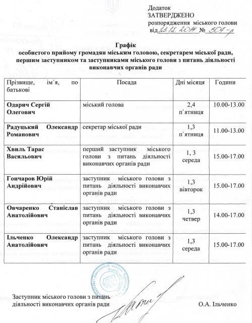 У Черкаській міськраді оновили графіки прийоми громадян керівництвом