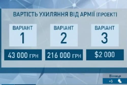 В Україні можна буде законно відкупитися від армії?