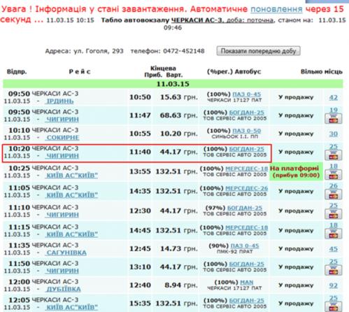 У міжміському транспорті на Черкащині вдвічі виросли ціни