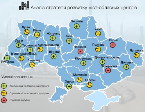 Черкаси серед трьох міст України, які не мають плану розвитку