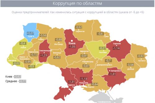 На Черкащині погіршився рівень корупції