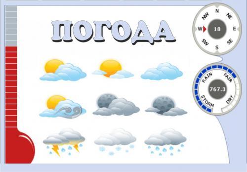 Погода в Черкасах та Черкаській області на четвер, 7 травня