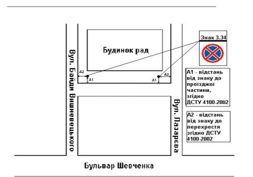 Біля Соборної площі відтепер заборонятимуть зупинку