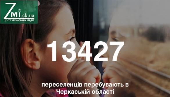 Скільки на Черкащині живе переселенців?