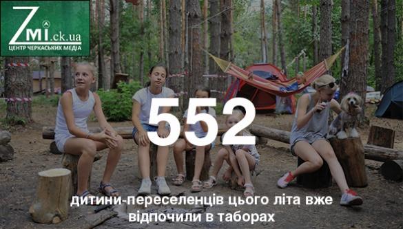 Півтисячі переселенців влітку відпочили за гроші Черкащини