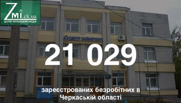 На Черкащині більше 20 тисяч офіційно безробітніх