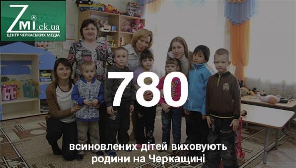 На Черкащині усиновлені діти сьогодні радіють