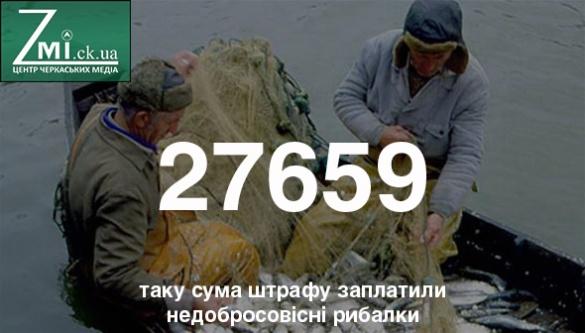 Стало відомо, скільки черкащани заплатили за браконьєрство