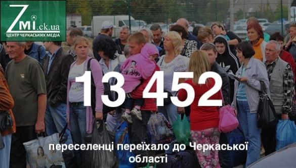 На Черкащині понад 13 тисяч переселенців