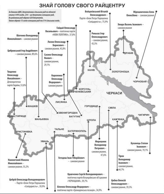 На Черкащині назвали прізвища очільників райцентрів (інфографіка)
