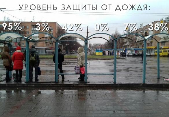 Черкащани жартують над станом автобусних зупинок