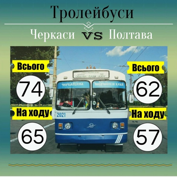 Переваги черкаських тролейбусів над тролейбусами інших міст (інфографіка)