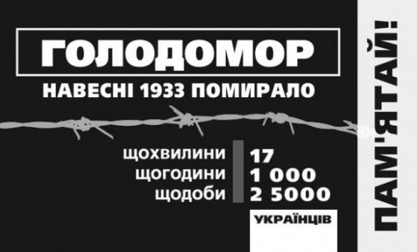 Голодомор: свідчення про трагедію очевидців із Черкащини