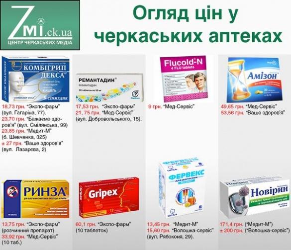 Вартість ліків від грипу у Черкасах. Де можна купити дешевше? (інфографіка)