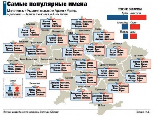Імена, які були найпопулярнішими у 2015 році на Черкащині
