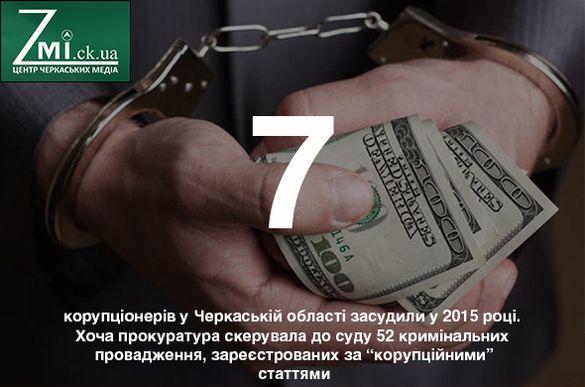 Прокурор області розповів, звідки починається корупція