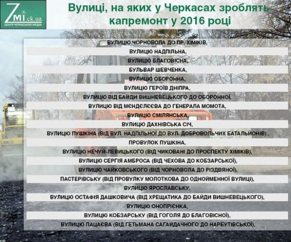 Блекджек від міського голови : 21 дорога, яку відремонтують капітально