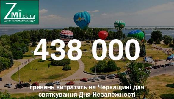 Цифра дня. Вартість святкування Дня Незалежності на Черкащині