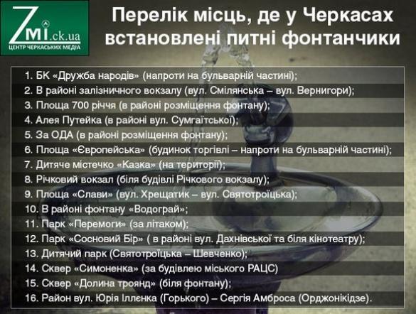 Відсьогодні у Черкасах запрацювали всі питні фонтанчики (інфографіка)