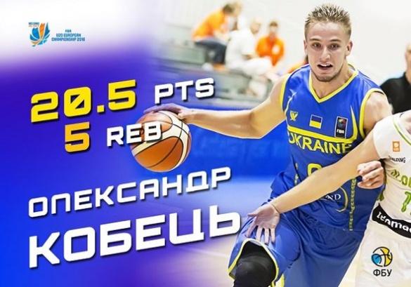 Черкаський баскетболіст продемонстрував якісну гру на чемпіонаті Європи