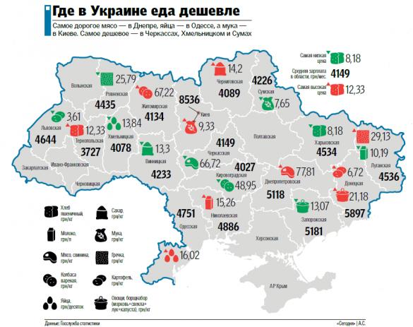 На Черкащині м'ясо – найдешевше в Україні