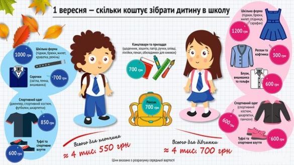 Шпаргалка для батьків або шкільний сезон без надриву гаманця*