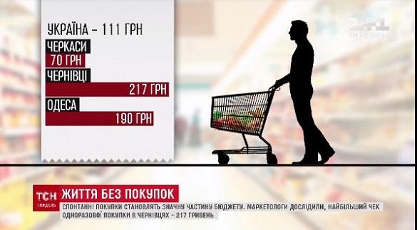 Стала відома вартість одноразової покупки у черкаських магазинах (ВІДЕО)