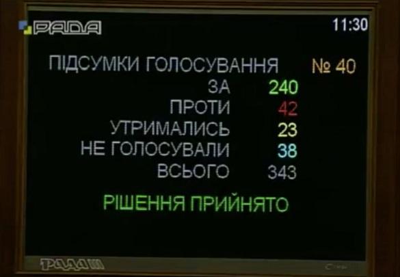 В Україні запущено медичну рефому: як голосували черкаські нардепи?