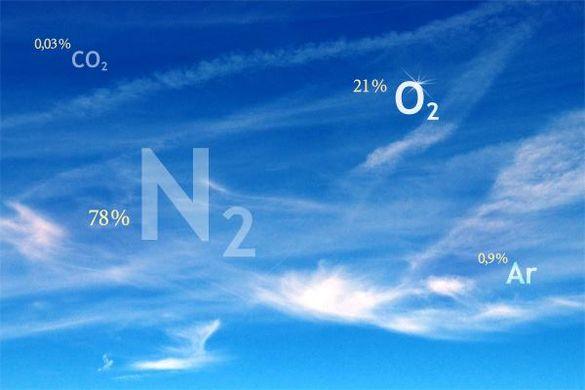 У Черкасах через спеку зашкалює рівень шкідливих домішок у повітрі