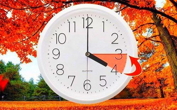 Коли черкащанам слід перевести годинник на зимовий час?