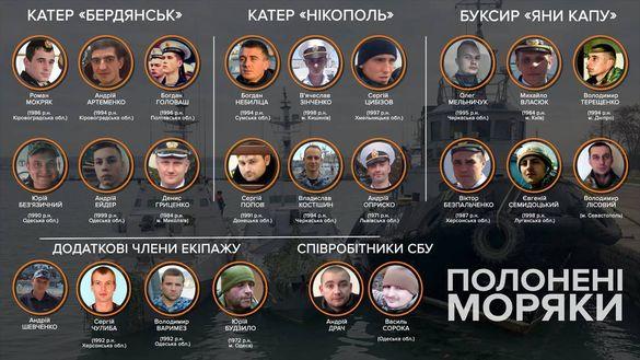 Сім'ї полонених черкащан та інших моряків отримали 100 тисяч гривень допомоги