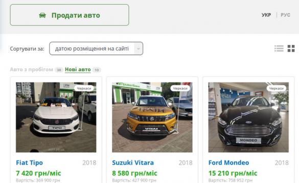 За півроку черкащани придбали майже 80 автівок через сайт ПриватБанку