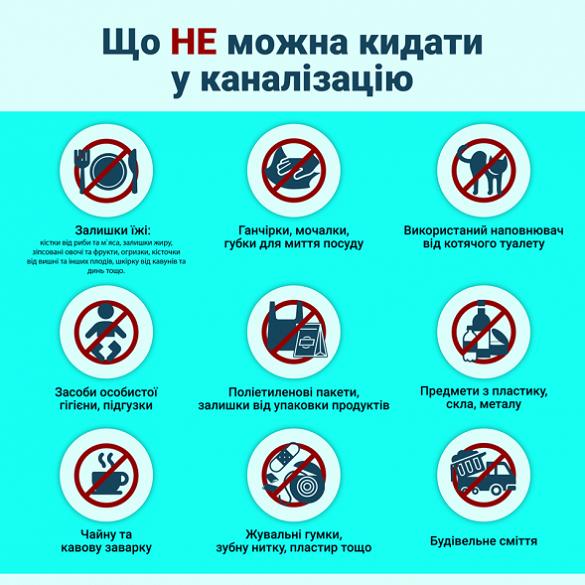 Черкасців просять не використовувати унітаз в якості смітника