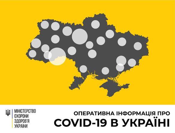 На Черкащині інфікування коронавірусом за добу не збільшилось - МОЗ