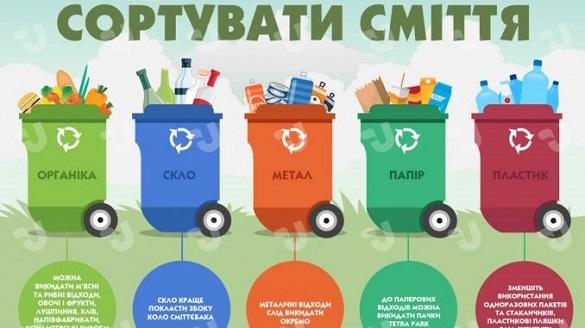 Майданчики для сортування сміття встановлять на Черкащині