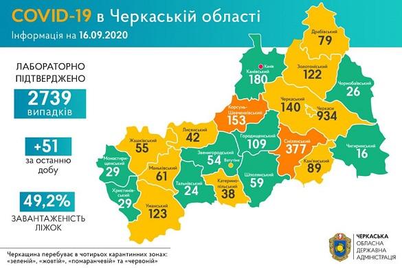 Географія поширення коронавірусу на Черкащині